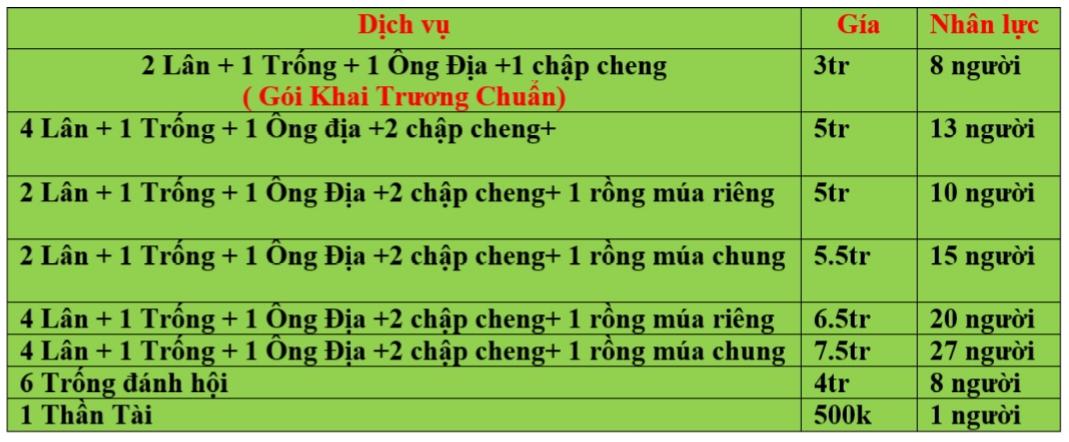 Bảng giá dịch vụ múa lân khai trương giá rẻ tại HCM Mua-lan-khai-truong-hoa-sen-event